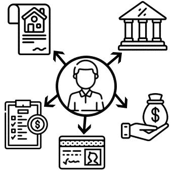 Voraussetzungen für Kredit
